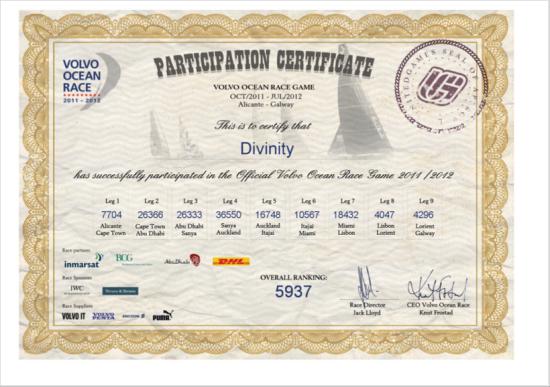 Volvo Ocean Race Certificate